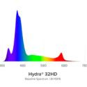 Aqua Illumination Hydra HD 32 LED weiß