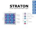 ATI Straton LED 230 Watt
